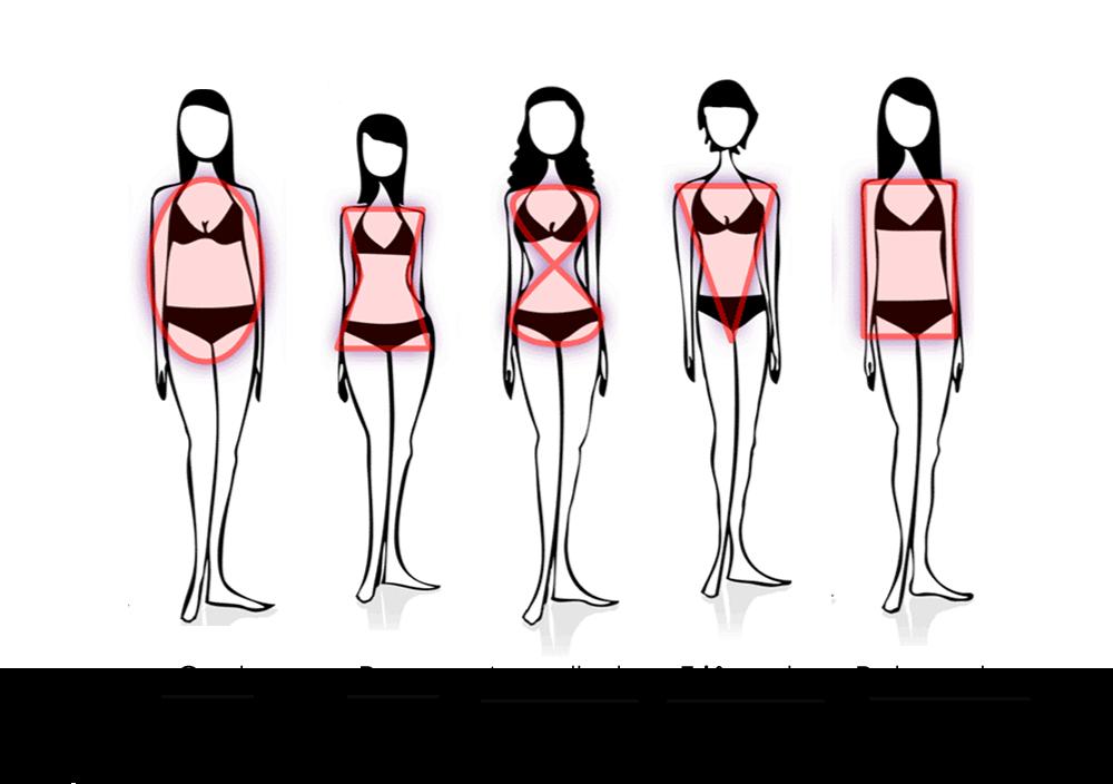 Confira como usar seus acessórios de acordo com seu corpo!